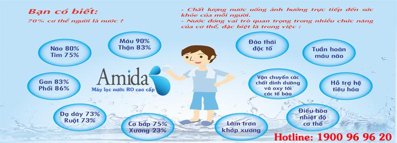 Tầm quan trọng của nước sạch đối với đời sống con người